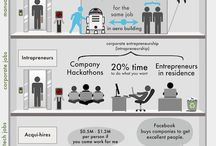 Infographics / by Huma Pervaiz