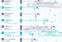 Infographic / by Natalia Verdejo