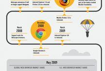 infographics / by . NEVERTRUSTANYONE .