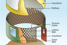 General Yurt Info / Good information about yurts! / by Rainier Yurts