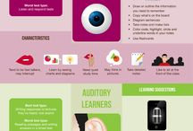 Learning Styles / by Christian Home Educators of Ohio