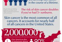 Skin Cancer / Information on the prevention, diagnosis and treatment of skin cancer.  / by Eileen Bailey