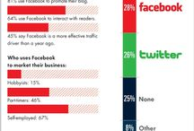Tech & Social Media / by Jean-Ann Miller
