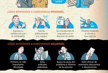 Reputacion e Influencia Digital / by Samuel A Villegas A