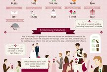 Wedding Infographics / So many interesting facts about weddings!  / by Wedding Republic