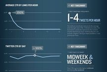 Interesting Infographics / by PerkettPR