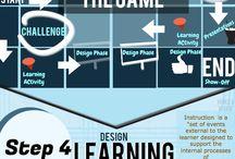 Learning Designs / by Julia Prohaska
