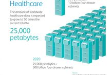 Healthcare Infographics / by The Go! Agency