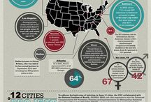 Global Health Infographics / by DHS Program