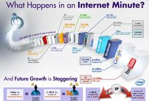 Tech World / Technology and gadget information, infographics, social media, and so on. / by Britt