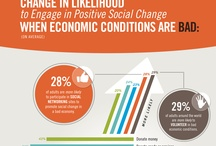 Social Change  / by Walden University
