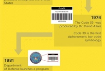 Infographics | Misc. / by Return Path