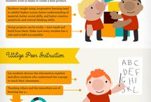 Educational Infographics / by StudySync