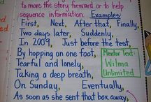 I D E A S: RTI~Writing / by Summer Owens