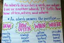Classroom Posters / by Darla Parsons