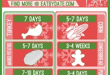 EBD Content / by Eat By Date
