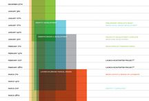 Info Graphics / by Julia Lindquist