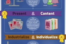 Infographics / by Jeremy Dent