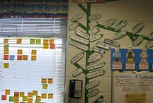 3rd Grade Materials / Items pinned that easily transition from 2nd to 3rd plus new items to explore! / by Lisa Tinsley
