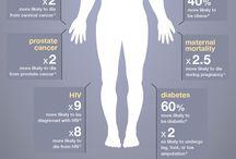 Health Disparities / by Families USA