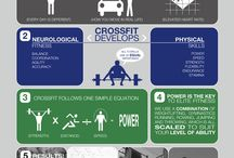 Crossfit WOD / Fitness / by Paula Gerber