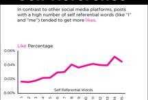Blog & Social Media Tips / by Robin {Bird On A Cake}
