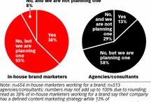 The Evolution of Advertising @dieste / by Dieste
