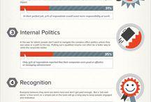 Infographics / by Arbitrage Magazine