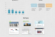 Web Design Inspiration / A Showcase of Websites inspiring for your next web project / by Tommaso Villa