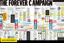 Infographics / by Retro Campaigns