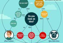 Entrepreneurship / by Davidson Center for Career Development