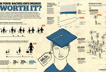 Infographics / by Brittany Brown