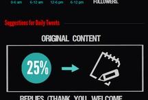 Social media/Website/Blog / by Jakecii
