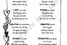 HS- Lang Arts- Grammar / by Rachael