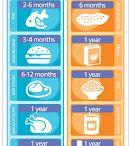 Food Info & Ideas / by Amy Nicol
