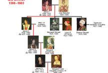 Scottish Royal Family / by Sariah Izusqui