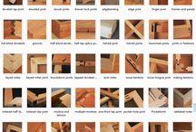 Build It! / by Roz Flournoy