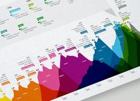 Infographics / Infographics of all shapes and sizes / by Dave Gilligan