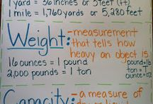 Math - Measurement / Math ideas for teaching / by Tanesha Ivory