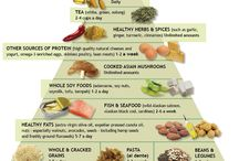 Anti-Inflammatory Foods / by Buffy Holt