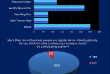 linkedin infographics. / An fun and informative way to see who is doing what on LinkedIn! / by Wayne Breitbarth