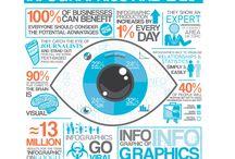 Infographics / by JanusSaint JS3
