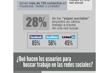 Infografías en español / by Freelance E-business