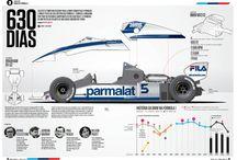 F1 / by Rileigh Design