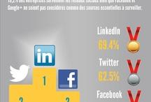 Infos du web / by Loic S.Bodin