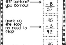 Topic 9 2 Digit Subtraction 2nd Grade Envisions / by Amanda Thompson