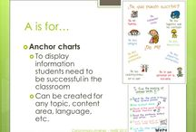 Ell strategies / by Amy Rutledge