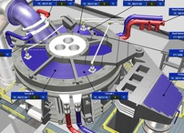 Engineering & Technology by AB positivo 3D / by AB positivo 3D