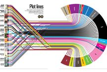 Infographics / A collection of design, not statements. / by B.J. Taylor