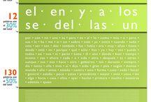 Infografías / by Molino de Ideas